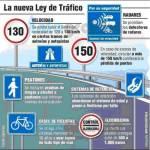 Cambios en la Ley de Tráfico